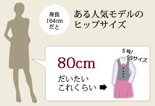 ある人気モデルのヒップサイズ